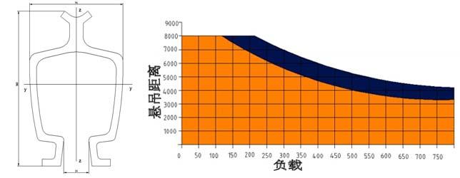进口气动平衡器轨道曲线图