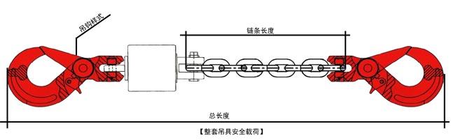 (如上图) 测井吊具的结构是由旋转体,高强度起重链条,羊角安全钩组成