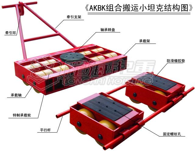 AKBK组合式搬运小坦克结构图:龙海起重工具