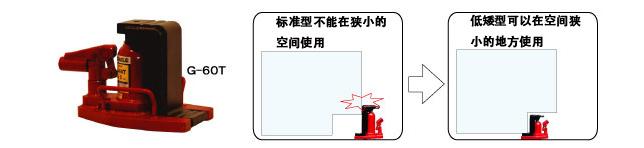 G低矮型使用说明图片:龙海起重工具